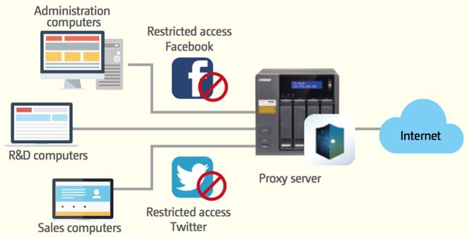 Free cyberghost software