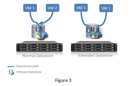 https://download.qnap.com/Origin/i/_upload/trade_teach/images/notes/notes2/VMware_ESXi5_0_03.png