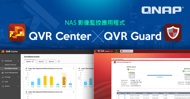 QVR Center and QVR Guard