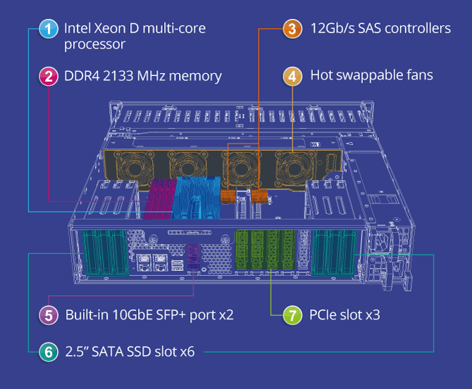 COMPUTEX 2016 TS-1885U