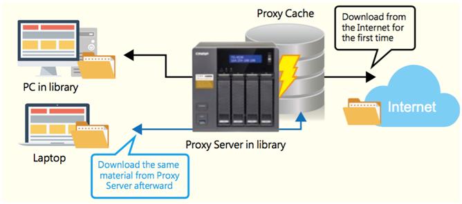 proxyserverno20_02.png