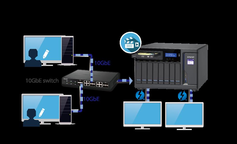 QNAP TVS-882BRT3-i7-32G 8 Bay Diskless NAS Quad-core i7-7700