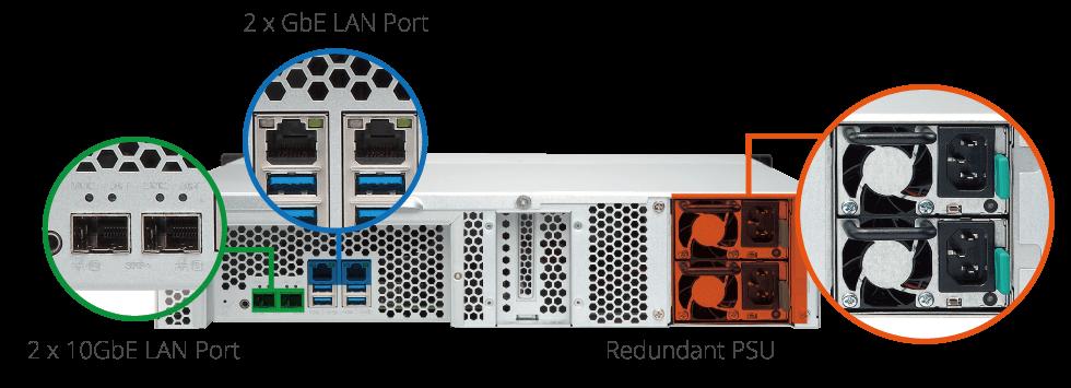 QNAP NAS High reliablility design