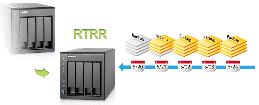 https://download.qnap.com/Origin/images/products/NAS/vsseries/TS-451+_RTRR.png