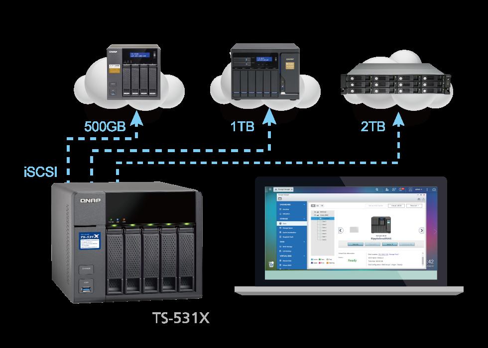 QNAP Systems TS-531X-8G 5-Bay NAS System - Diskless | Techbuy Australia