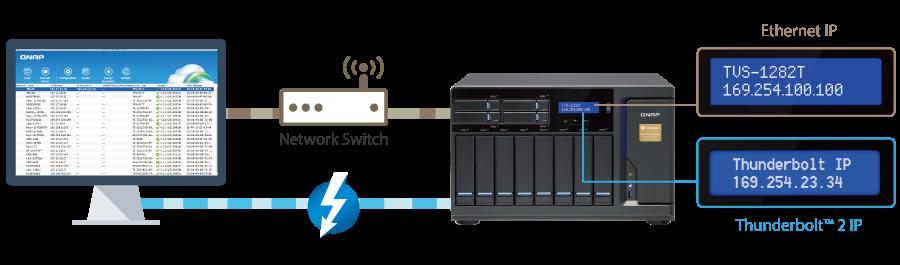 QNAP NAS Thunderbolt/Ethernet NAS mode