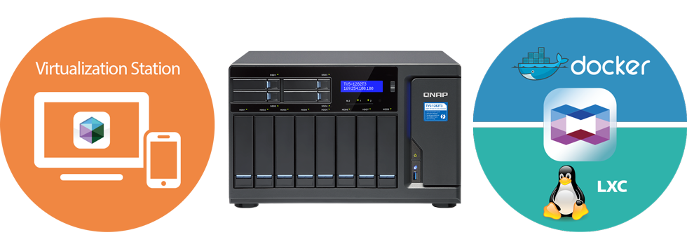 QNAP NAS Integrated virtualization and container