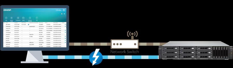 QNAP TVS-1582TU-i5-16G 15 Bay Diskless Rackmount NAS Quad-core i5