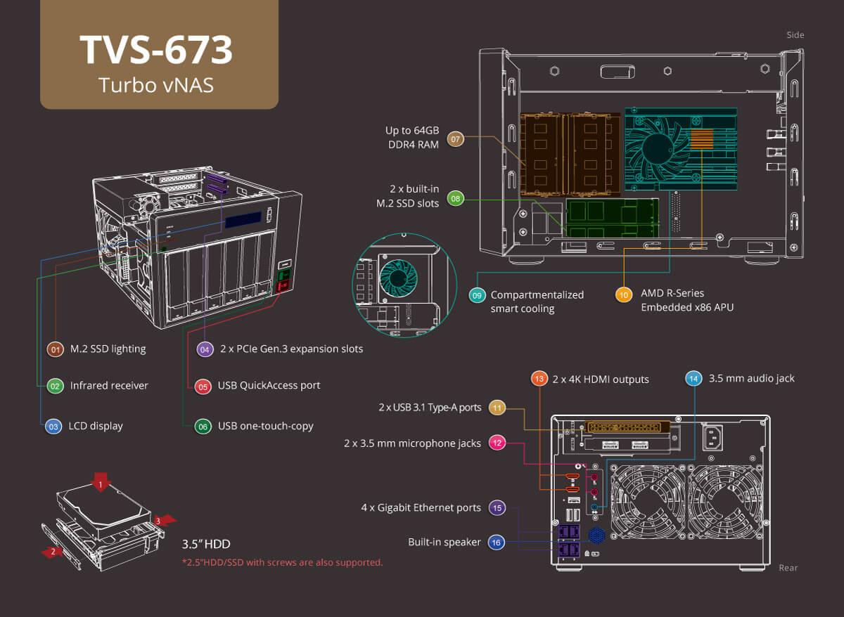 TVS-673_HW-en.jpg