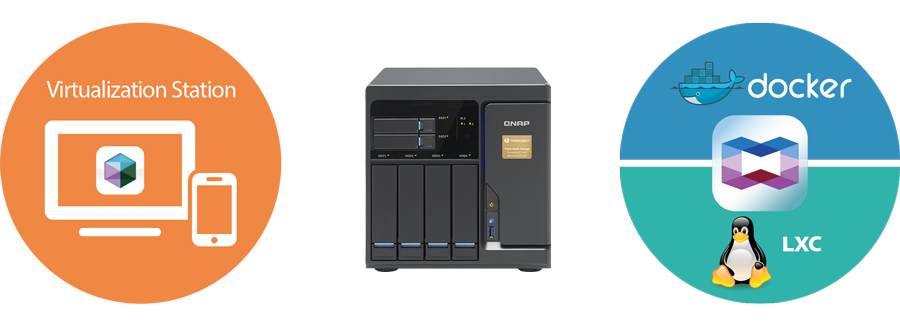 QNAP NAS Storage for hosting virtual machines