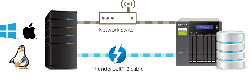 QNAP NAS iSCSI SAN block-based mode