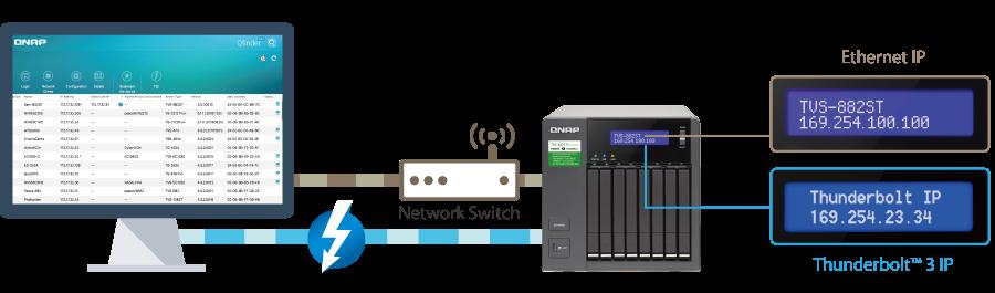 QNAP NAS Ethernet NAS mode