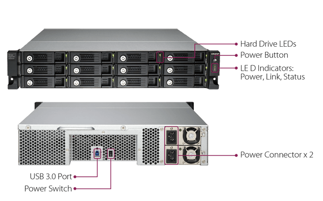 QNAP NAS UX-1200U-RP