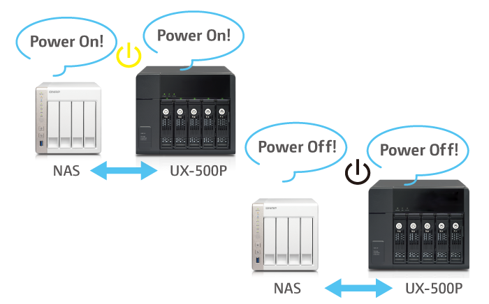QNAP NAS Smart power design
