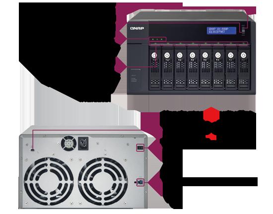QNAP NAS UX-800P