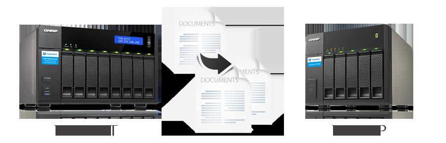 QNAP NAS Efficient backup solution