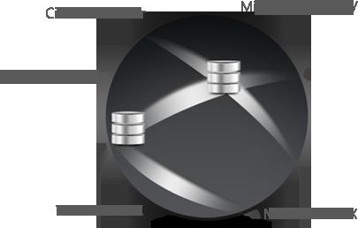 QNAP NAS Storage for comprehensive