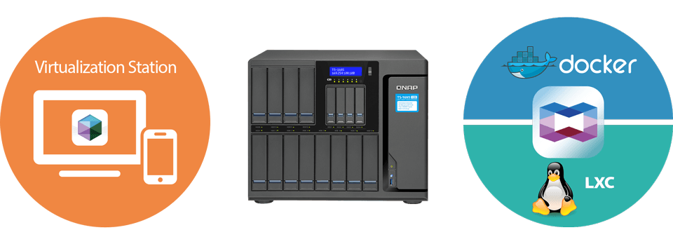 QNAP TS-1685-D1521-16G 16 Bay Xeon D Super NAS with