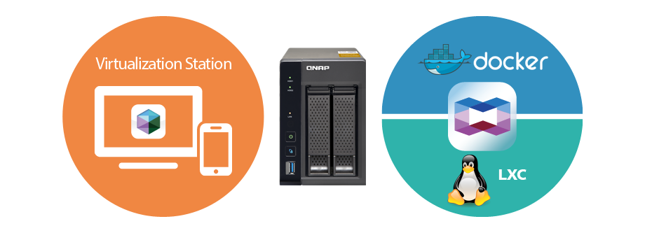 QNAP NAS Born for server virtualization