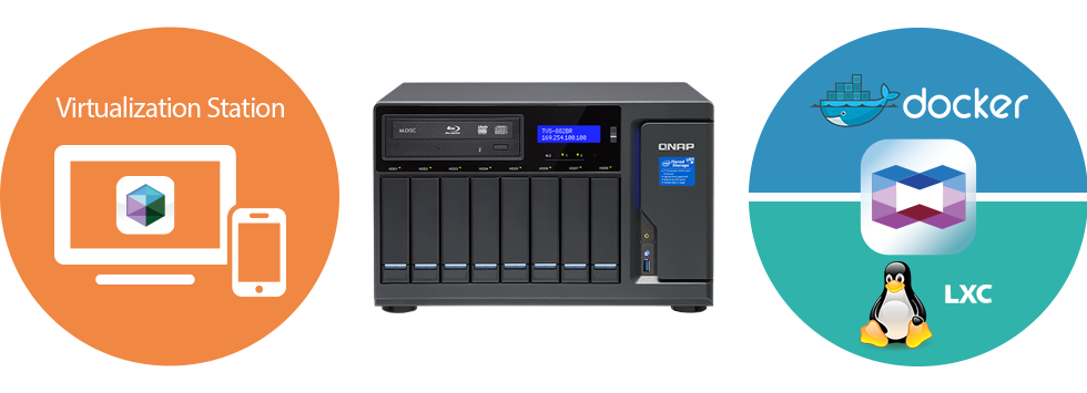 QNAP TVS-882BR-i7-32G 8 Bay Diskless NAS Quad-core i7-7700 CPU 32GB RAM